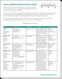 PCI-High-Temperature-Guide